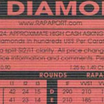 How to (Properly) Use the Rapaport Price List