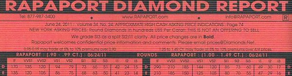 Example of a Rapaport Price List