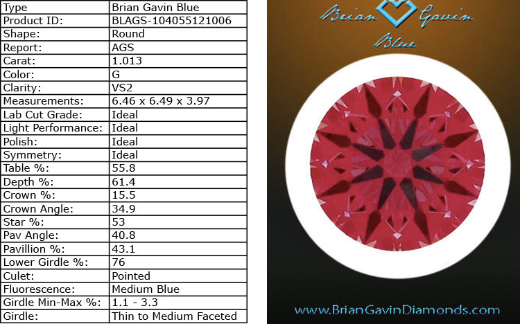 Brian-Gavin-Blue-Chart1