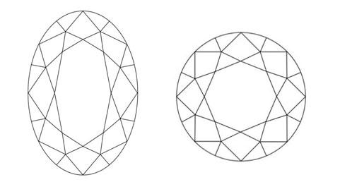 oval vs round