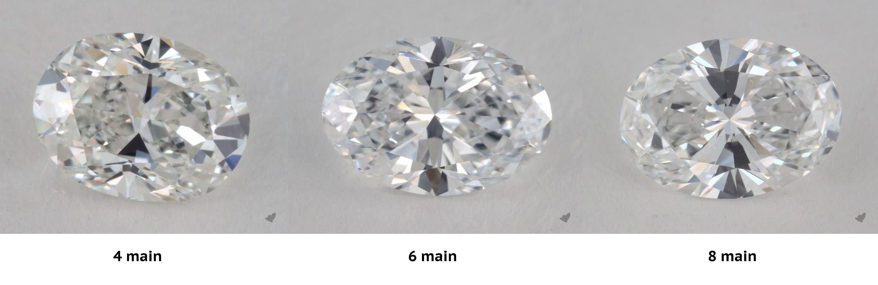 prisma diamond impex grade gia
