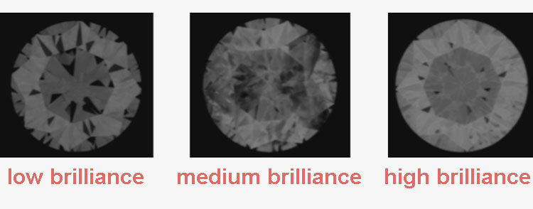 Sarine-Brilliance-Grey-Level-Image1