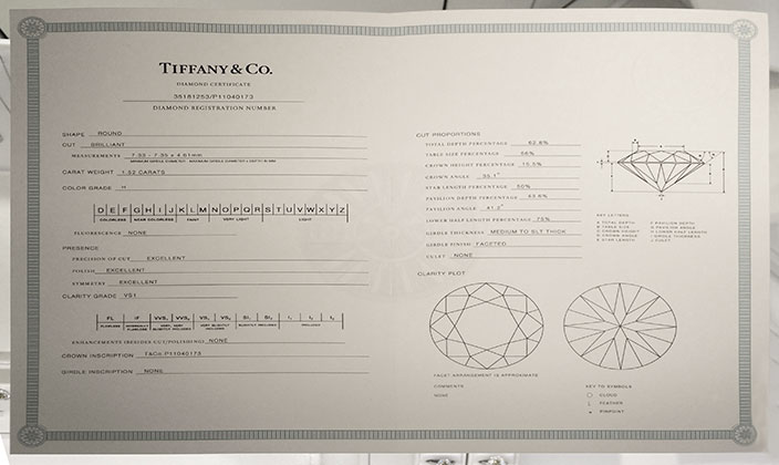 TiffanyCo Large Cerrtificate